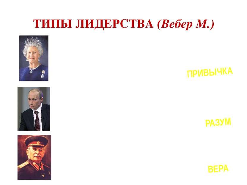 ТИПЫ ЛИДЕРСТВА (Вебер М.) ПРИВЫЧКА РАЗУМ ВЕРА