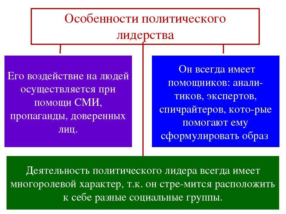 Особенности политического лидерства Его воздействие на людей осуществляется п...
