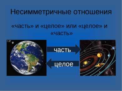 Несимметричные отношения «часть» и «целое» или «целое» и «часть» целое часть