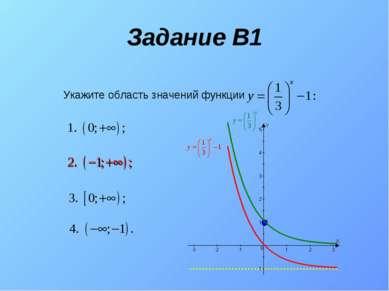 Задание В1 Укажите область значений функции