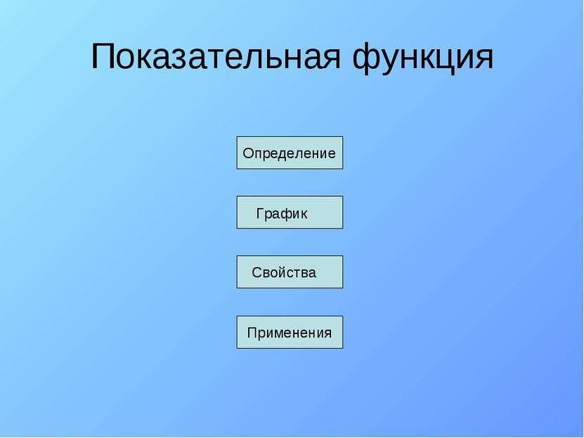 Показательная функция Определение График Свойства Применения