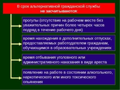 В срок альтернативной гражданской службы не засчитываются: время нахождения в...