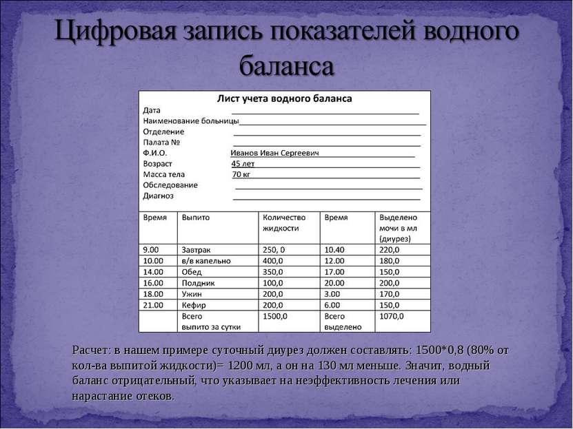 Расчет: в нашем примере суточный диурез должен составлять: 1500*0,8 (80% от к...