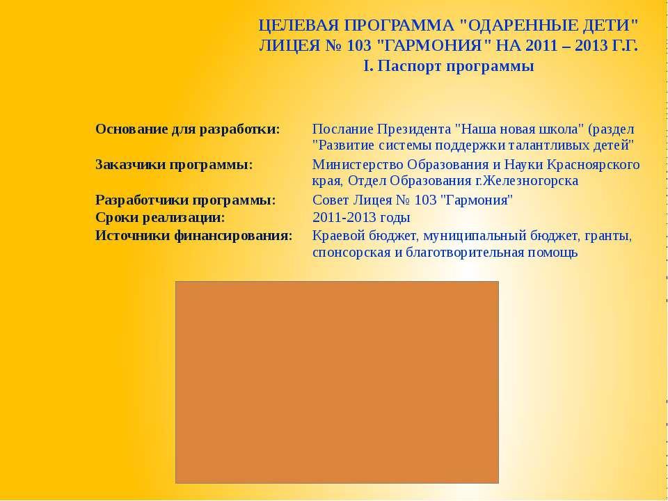 """ЦЕЛЕВАЯ ПРОГРАММА """"ОДАРЕННЫЕ ДЕТИ"""" ЛИЦЕЯ № 103 """"ГАРМОНИЯ"""" НА 2011 – 2013 Г.Г...."""