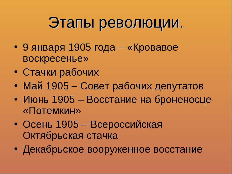 Этапы революции. 9 января 1905 года – «Кровавое воскресенье» Стачки рабочих М...