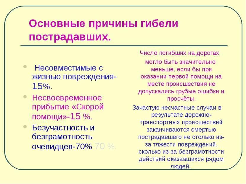 Основные причины гибели пострадавших. Несовместимые с жизнью повреждения-15%....