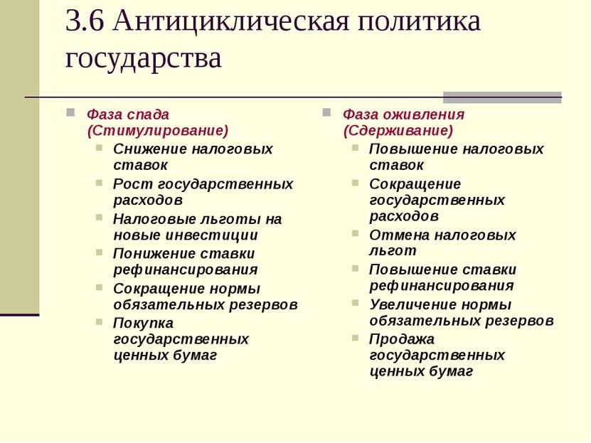 3.6 Антициклическая политика государства Фаза спада (Стимулирование) Снижение...