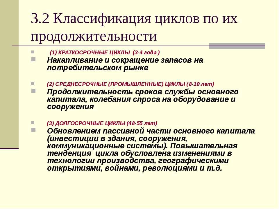 3.2 Классификация циклов по их продолжительности (1) КРАТКОСРОЧНЫЕ ЦИКЛЫ (3-4...