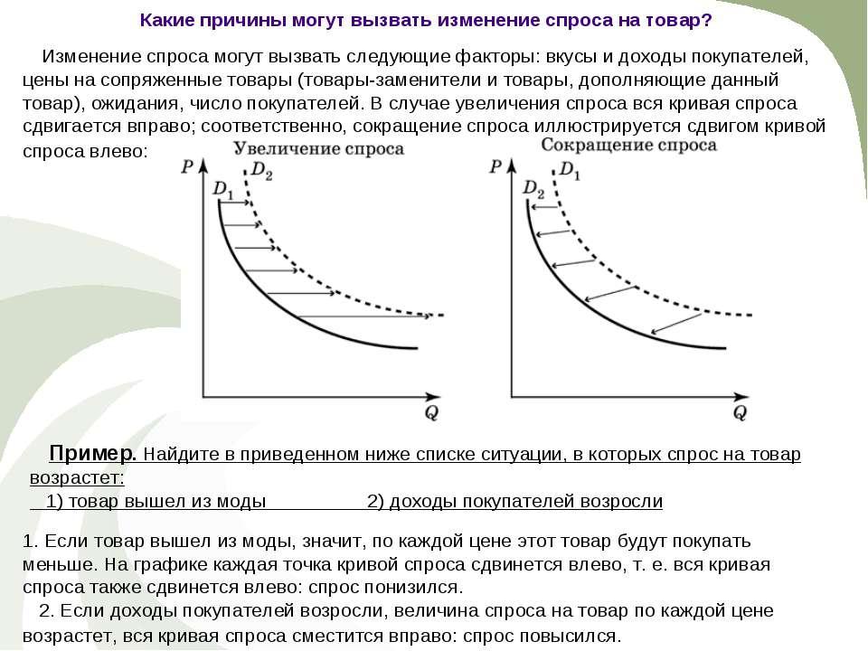 Какие причины могут вызвать изменение спроса на товар? Изменение спроса мо...