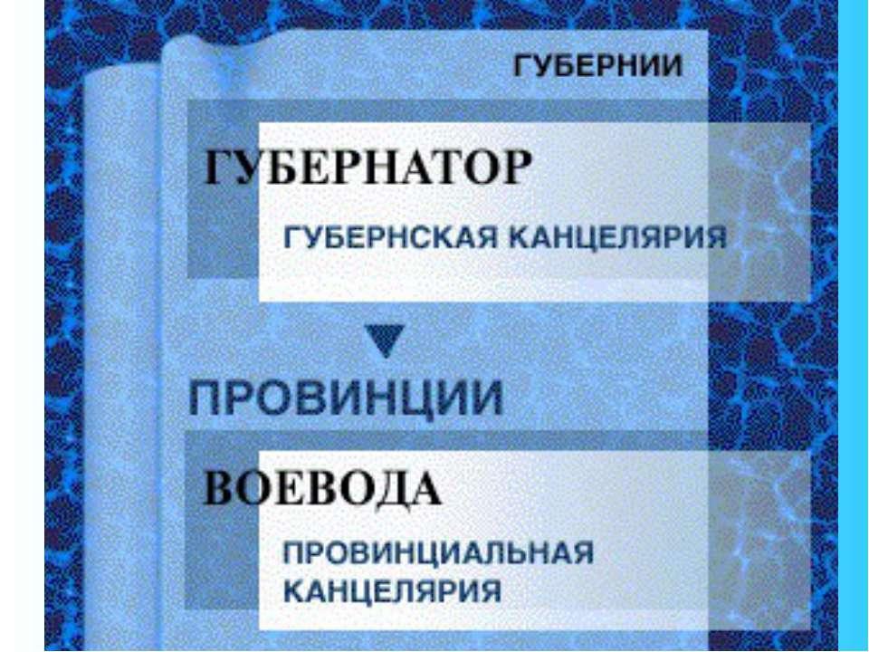 В 1708 г. Россию разделили на восемь губерний: Архангелогородскую, Ингерманла...