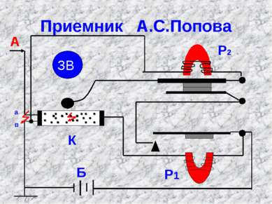 Приемник А.С.Попова ЗВ К Р1 Р2 а в А Б