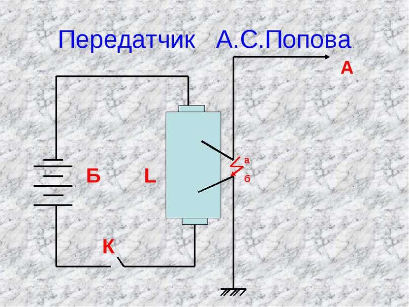 Передатчик А.С.Попова Б L К а б А