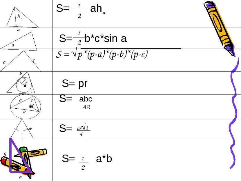 S= ah S= b*c*sin a S = √p*(p-a)*(p-b)*(p-c) S= pr S= S= S= a*b 1 2 h a a a a ...