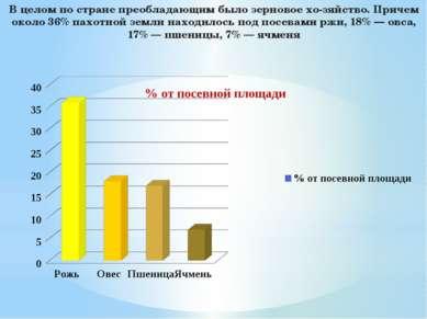 В целом по стране преобладающим было зерновое хо зяйство. Причем около 36% па...