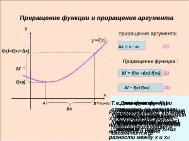 Приращение функции и приращение аргумента =x0+∆x y=f(x) x0 f(x)=f(x0+∆x) f(x0...