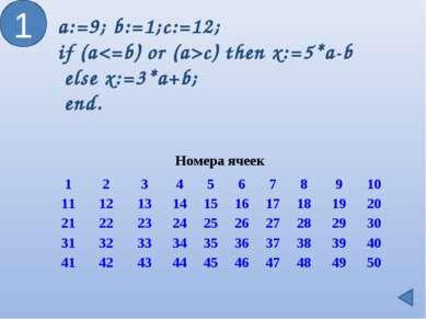 a:=9; b:=1;c:=12; if (ac) then x:=5*a-b else x:=3*a+b; end. 1 Номера ячеек 1 ...