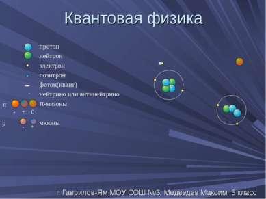 Квантовая физика г. Гаврилов-Ям МОУ СОШ №3. Медведев Максим. 5 класс протон н...