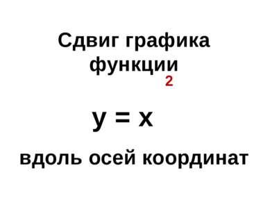 Сдвиг графика функции y = x вдоль осей координат 2