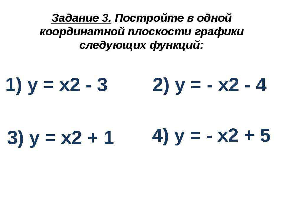 Задание 3. Постройте в одной координатной плоскости графики следующих функций...