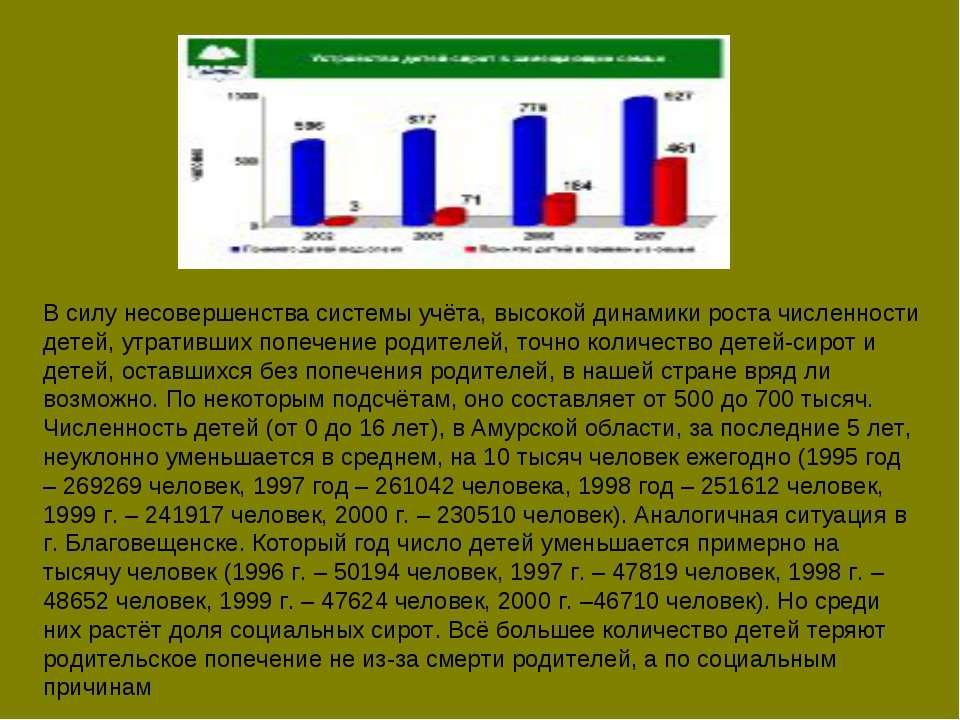 В силу несовершенства системы учёта, высокой динамики роста численности детей...