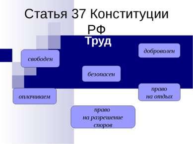 Статья 37 Конституции РФ Труд свободен оплачиваем право на разрешение споров ...
