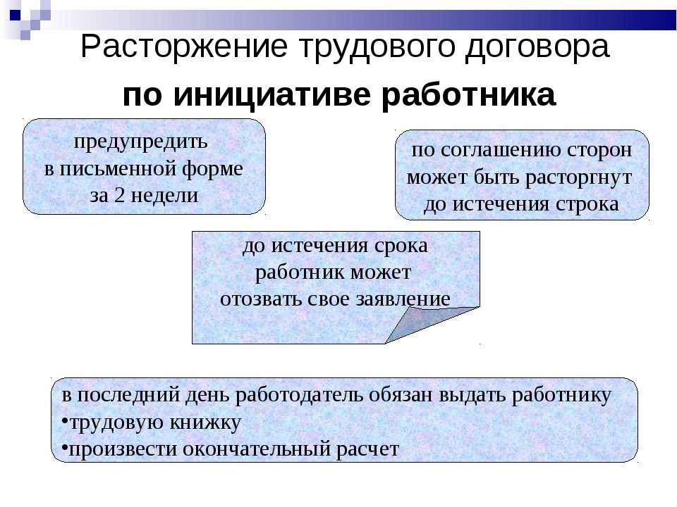 Расторжение трудового договора по инициативе работника предупредить в письмен...