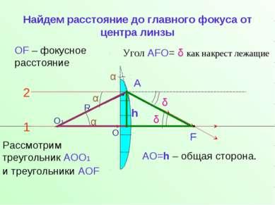 Найдем расстояние до главного фокуса от центра линзы О1 R 2 1 α F δ О ОF – фо...