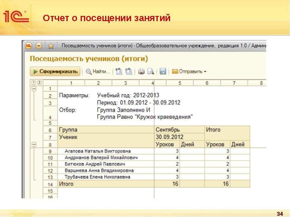 Отчет о посещении занятий *