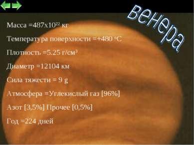 * Масса =487x1022 кг Температура поверхности =+480 оС Плотность =5.25 г/см3 Д...