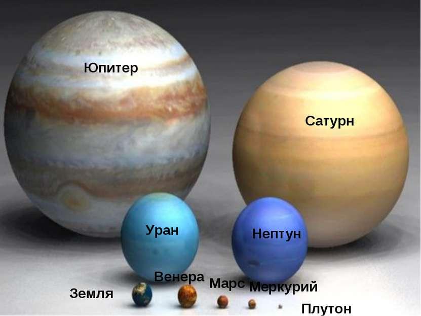 Сатурн Юпитер Уран Нептун Земля Венера Марс Меркурий Плутон
