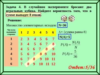 Задача 4. В случайном эксперименте бросают два игральных кубика. Найдите веро...
