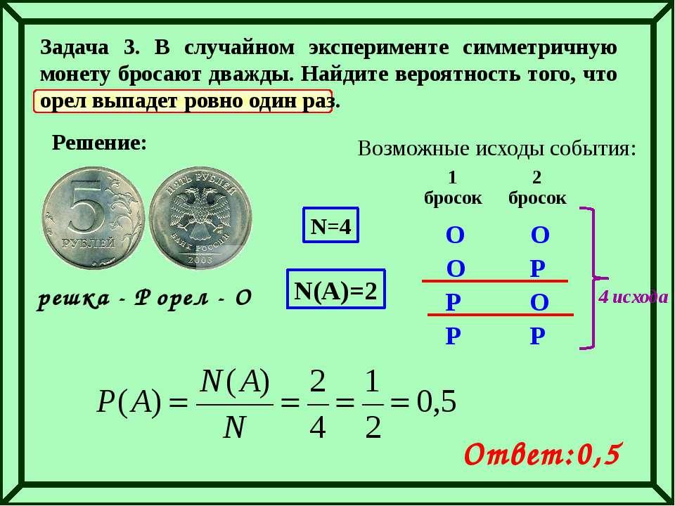 Задача 3. В случайном эксперименте симметричную монету бросают дважды. Найдит...
