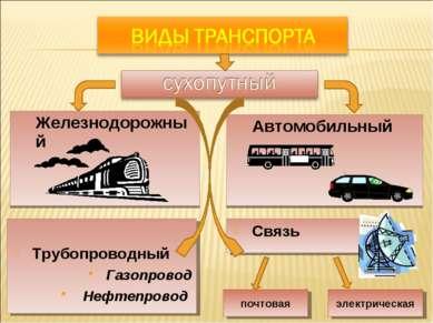 Железнодорожный Автомобильный Трубопроводный Газопровод Нефтепровод Связь поч...