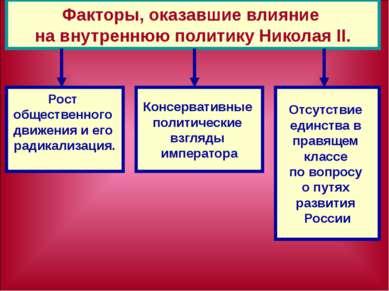 Факторы, оказавшие влияние на внутреннюю политику Николая II. Рост общественн...