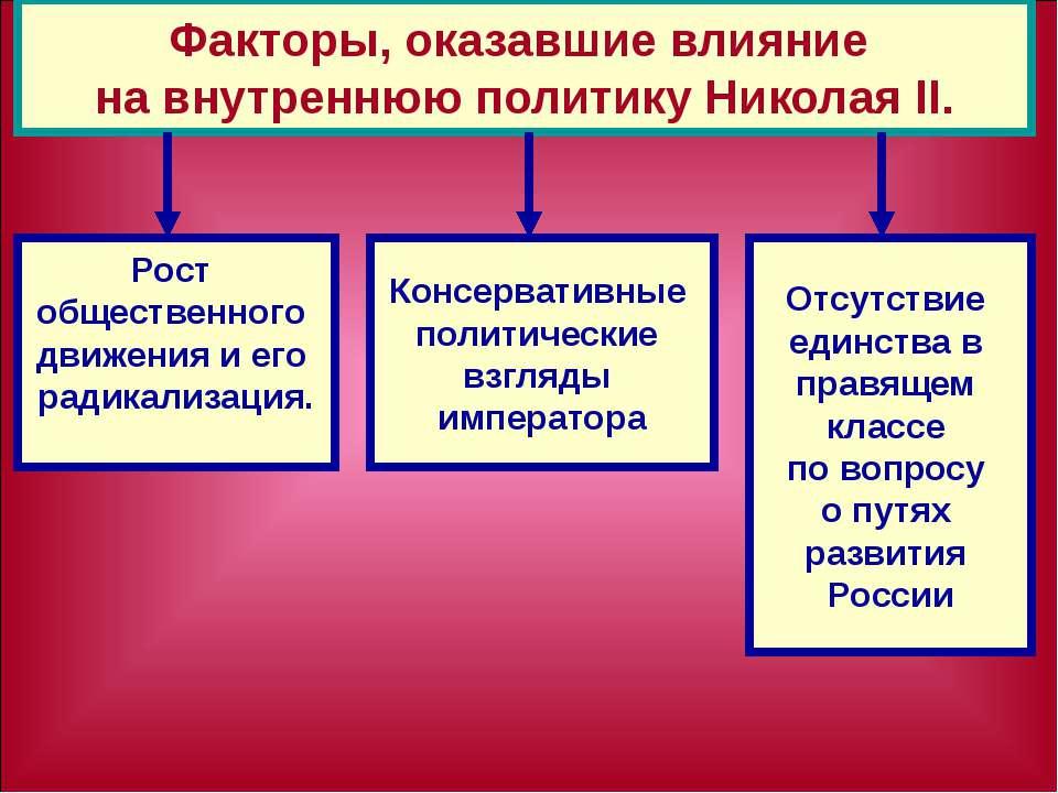 """Презентация """"Россия на рубеже XIX-XX веков"""" - скачать бесплатно"""