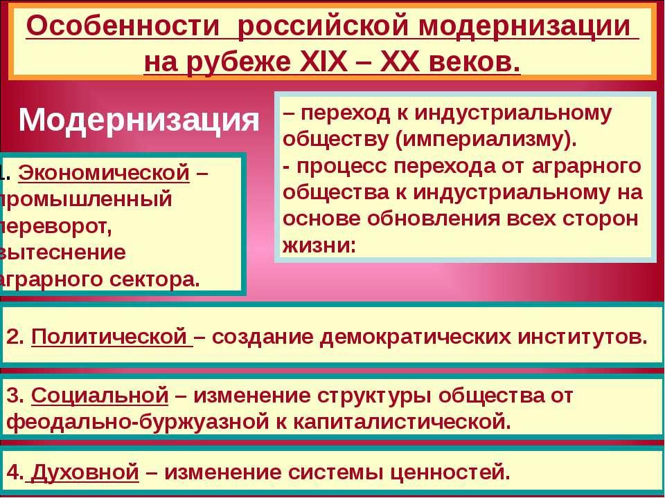 Особенности российской модернизации на рубеже ХIХ – ХХ веков. Модернизация – ...