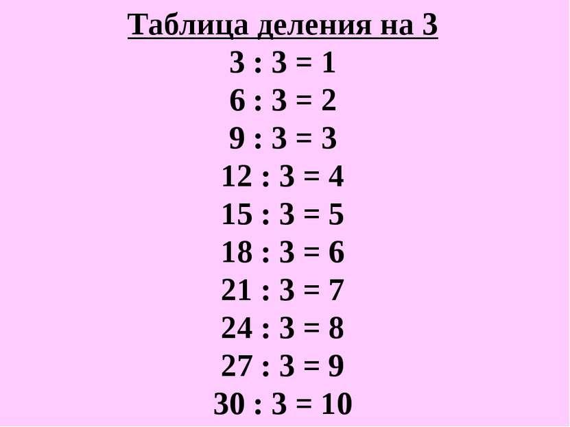 Таблица деления на 3 3 : 3 = 1 6 : 3 = 2 9 : 3 = 3 12 : 3 = 4 15 : 3 = 5 18 :...