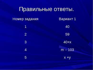 Правильные ответы. Номер задания Вариант 1 1 40 2 59 3 40+х 4 m – 103 5 x +y