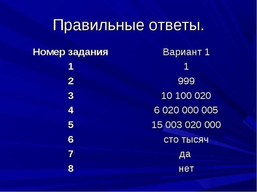 Правильные ответы. Номер задания Вариант 1 1 1 2 999 3 10 100 020 4 6 020 000...