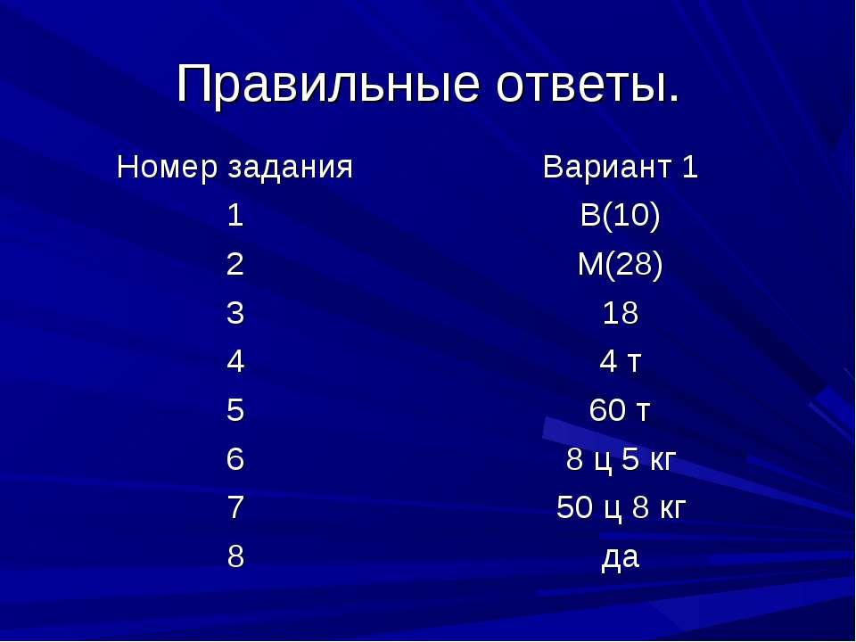 Правильные ответы. Номер задания Вариант 1 1 В(10) 2 М(28) 3 18 4 4 т 5 60 т ...