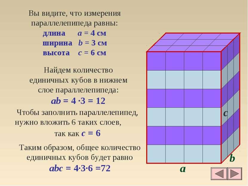 a b c Вы видите, что измерения параллелепипеда равны: длина a = 4 см ширина b...
