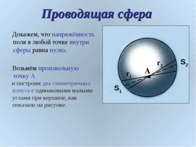 Проводящая сфера A r1 r2 S1 S2 Докажем, что напряжённость поля в любой точке ...