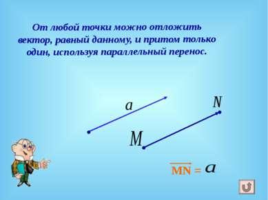 От любой точки можно отложить вектор, равный данному, и притом только один, и...