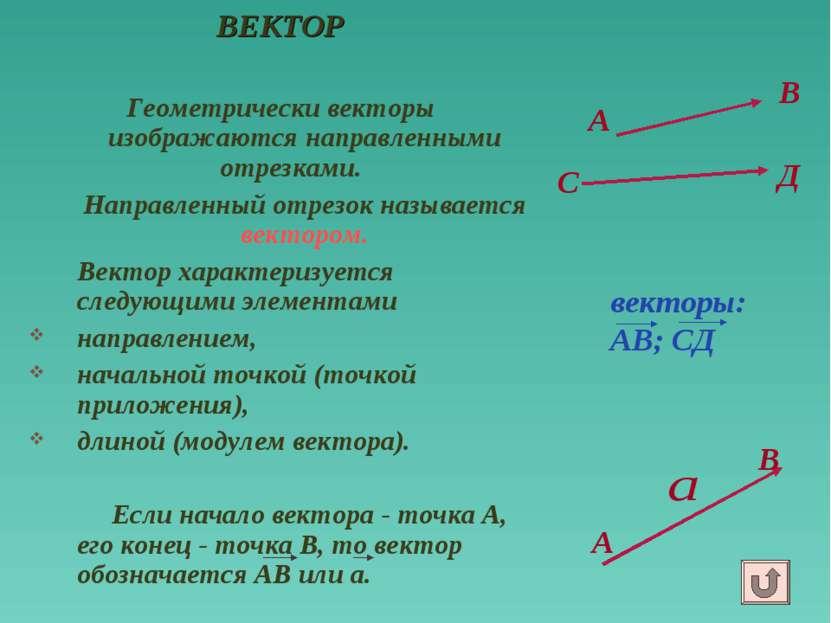 А ВЕКТОР Геометрически векторы изображаются направленными отрезками. Направле...