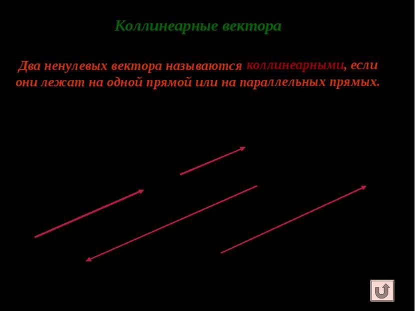 Коллинеарные вектора Два ненулевых вектора называются коллинеарными, если они...