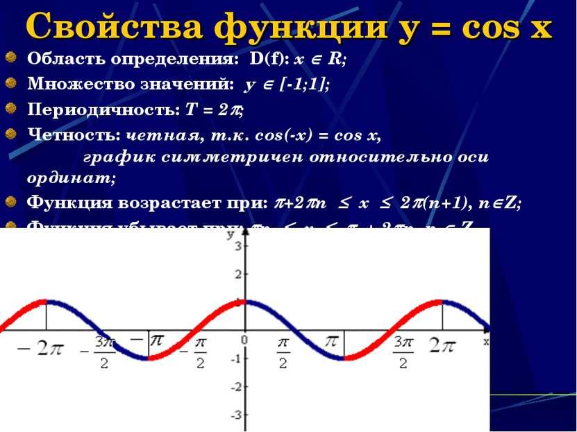 Свойства функции y = cos x Область определения: D(f): х R; Множество значений...