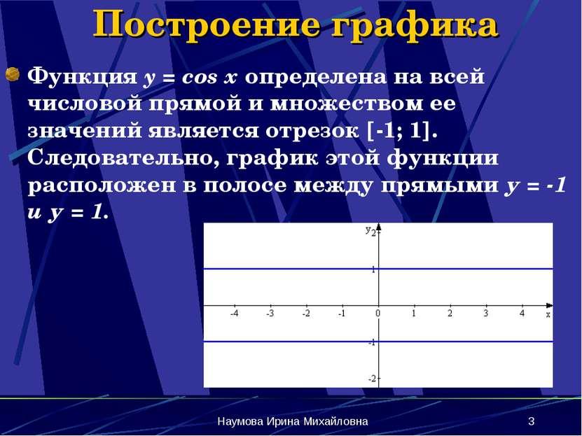 Построение графика Функция y = cos x определена на всей числовой прямой и мно...