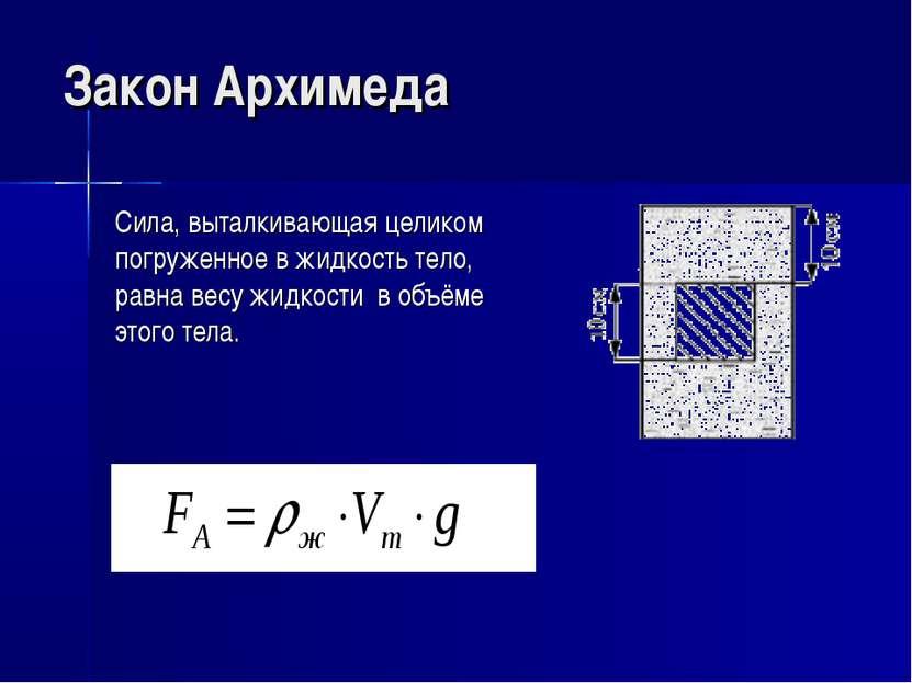 Закон Архимеда Сила, выталкивающая целиком погруженное в жидкость тело, равна...