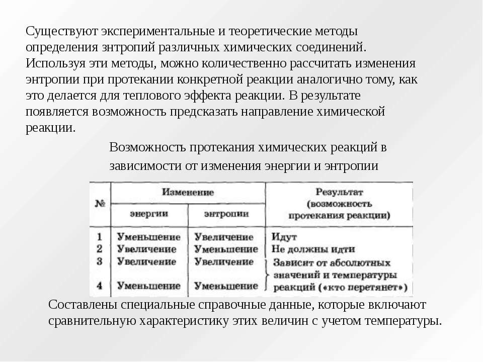 Существуют экспериментальные и теоретические методы определения знтропий разл...
