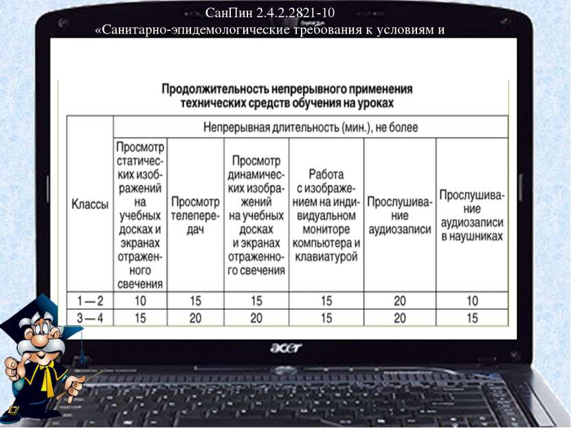 СанПин 2.4.2.2821-10 «Санитарно-эпидемологические требования к условиям и орг...